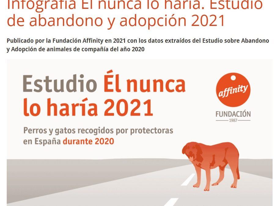 LA FUNDACIÓN AFFINITY, PRESENTA EL ESTUDIO DE ABANDONO Y ADOPCIÓN 2021